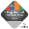 San Diego State University Ranks in the 2019 Top Colleges for Veterans Studying Nursing